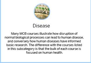 MCB Disease